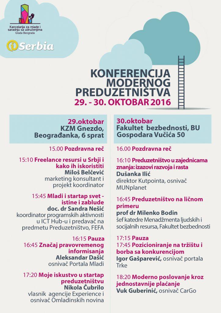 Konferencija modernog preduzetništva